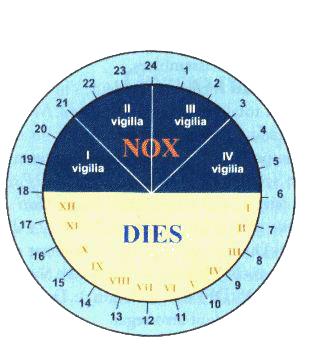 En esta imagen podemos ver las horas romanas compradas con las actuales.