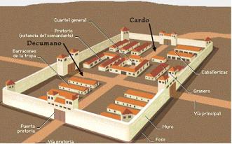 Esquema de la estructura de un cuartel romano.