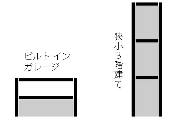 ハコイエのSE構法の画像