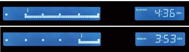 レーザーターンテーブルの2つのディスプレイ
