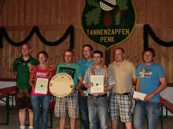 Die Gewinner der Dorfmeisterschaft 2015