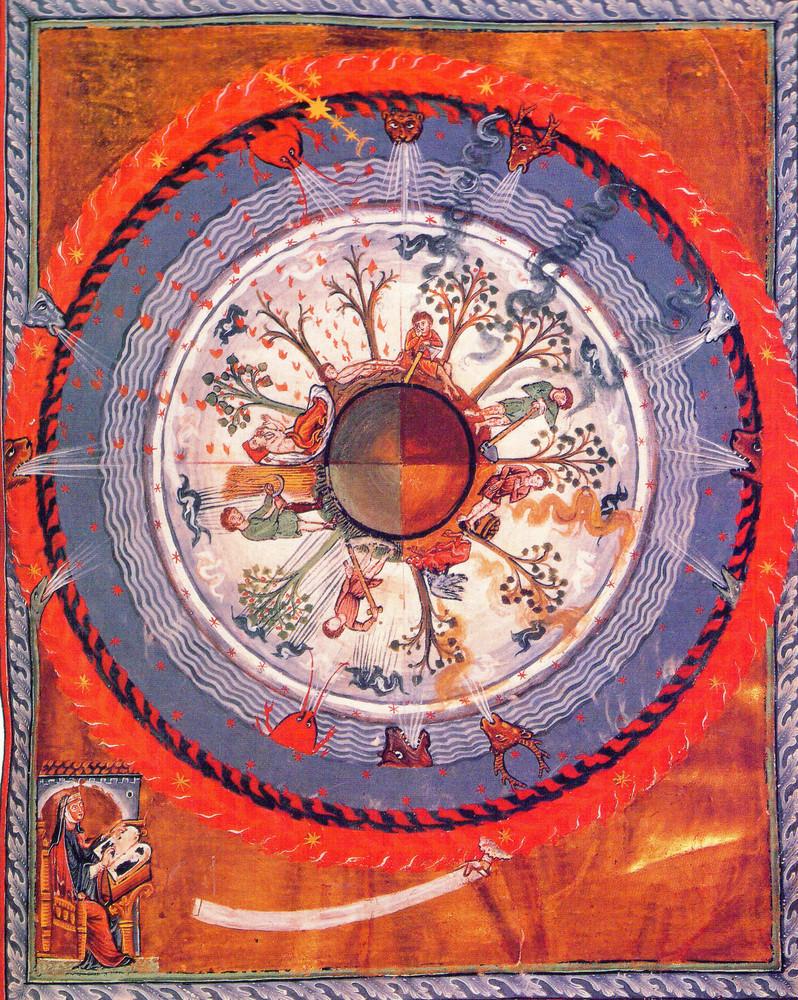 Mandala, pratique d'introspection / 2