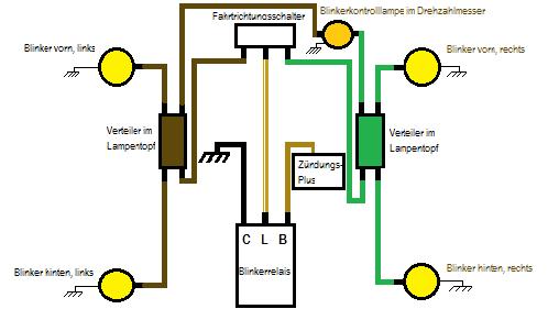 Einfacher deutscher Blinker-Schaltplan ohne Abschalteinheit