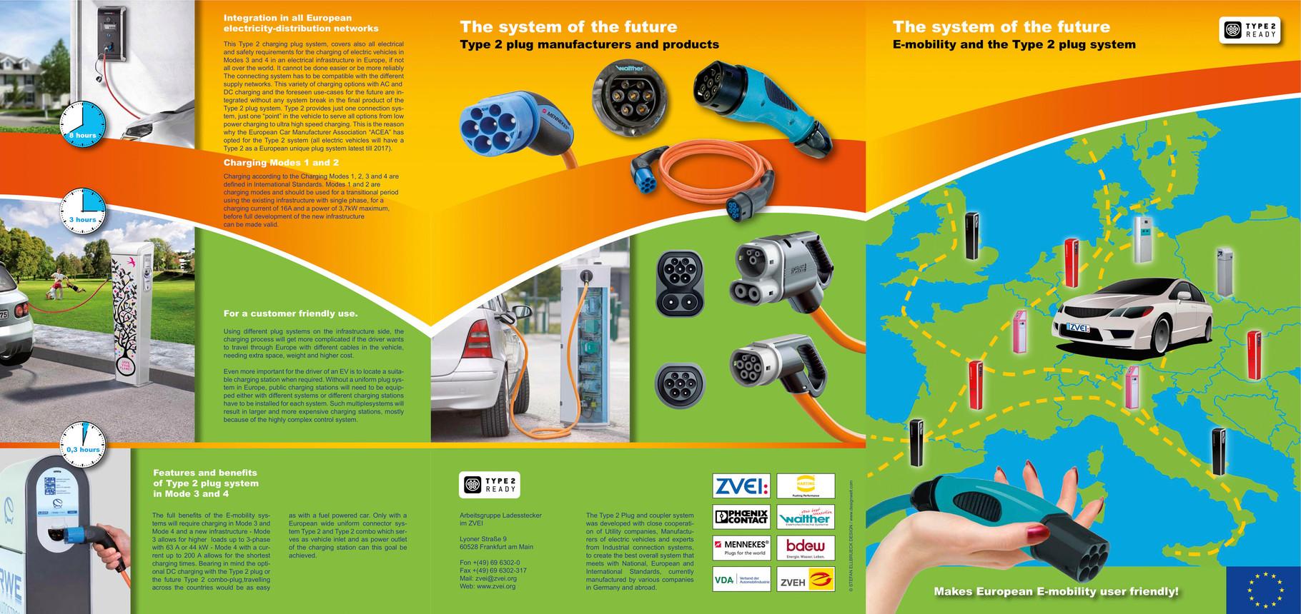 Broschüre für den Zentralverband Elektroindustrie ZVEI: «E-Mobility-System Stecker Typ II»