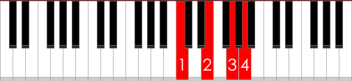 play it on the piano