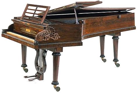 Le piano moderne
