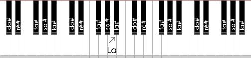 clavier dièse