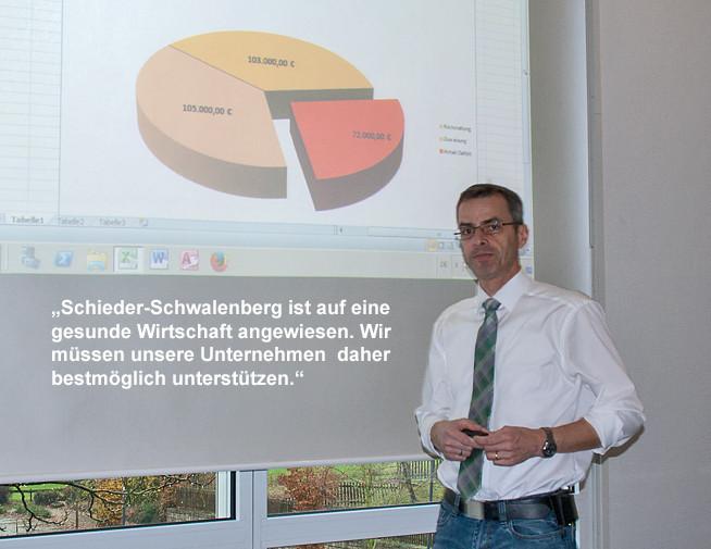 Jörg Bierwirth Schieder-Schwalenberg