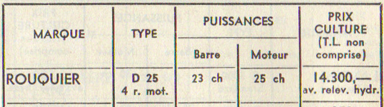 Novembre 1962 tracteurs roues diesel