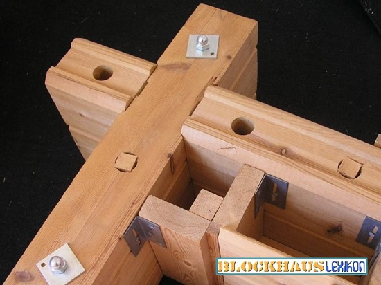 Prinzip: Zweischalige Wandkonstruktion mit Vierkantblockbalken in mm (135x170) und Innendämmung