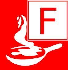 Löschen mit geeigneten Feuerlöscher der diese Kennzeichnung trägt