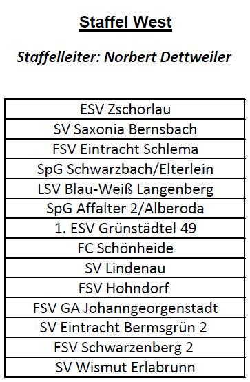 Quelle. Kreisverband Erzgebirge