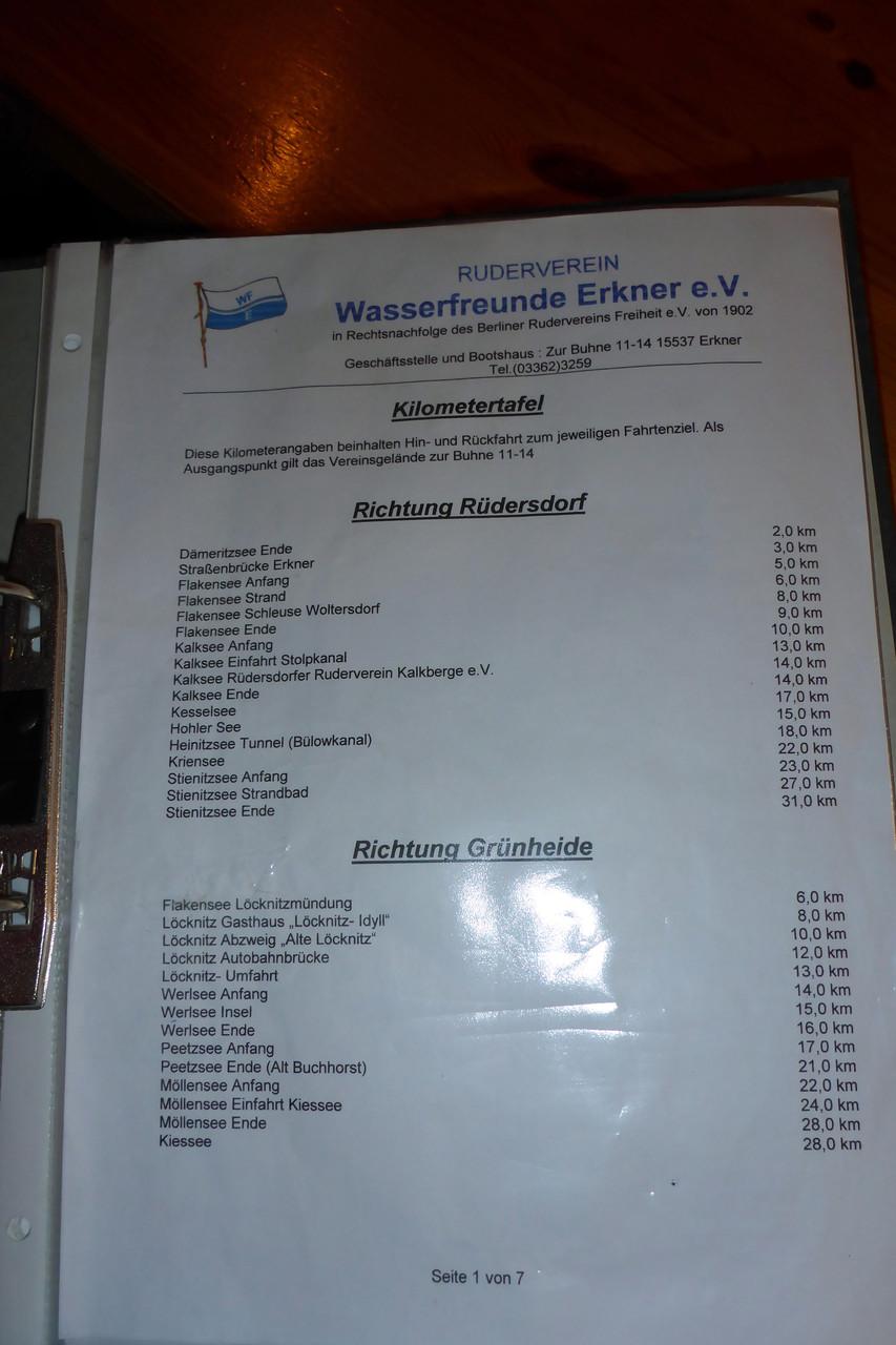 Die Kilometerliste der Wasserfreunde.
