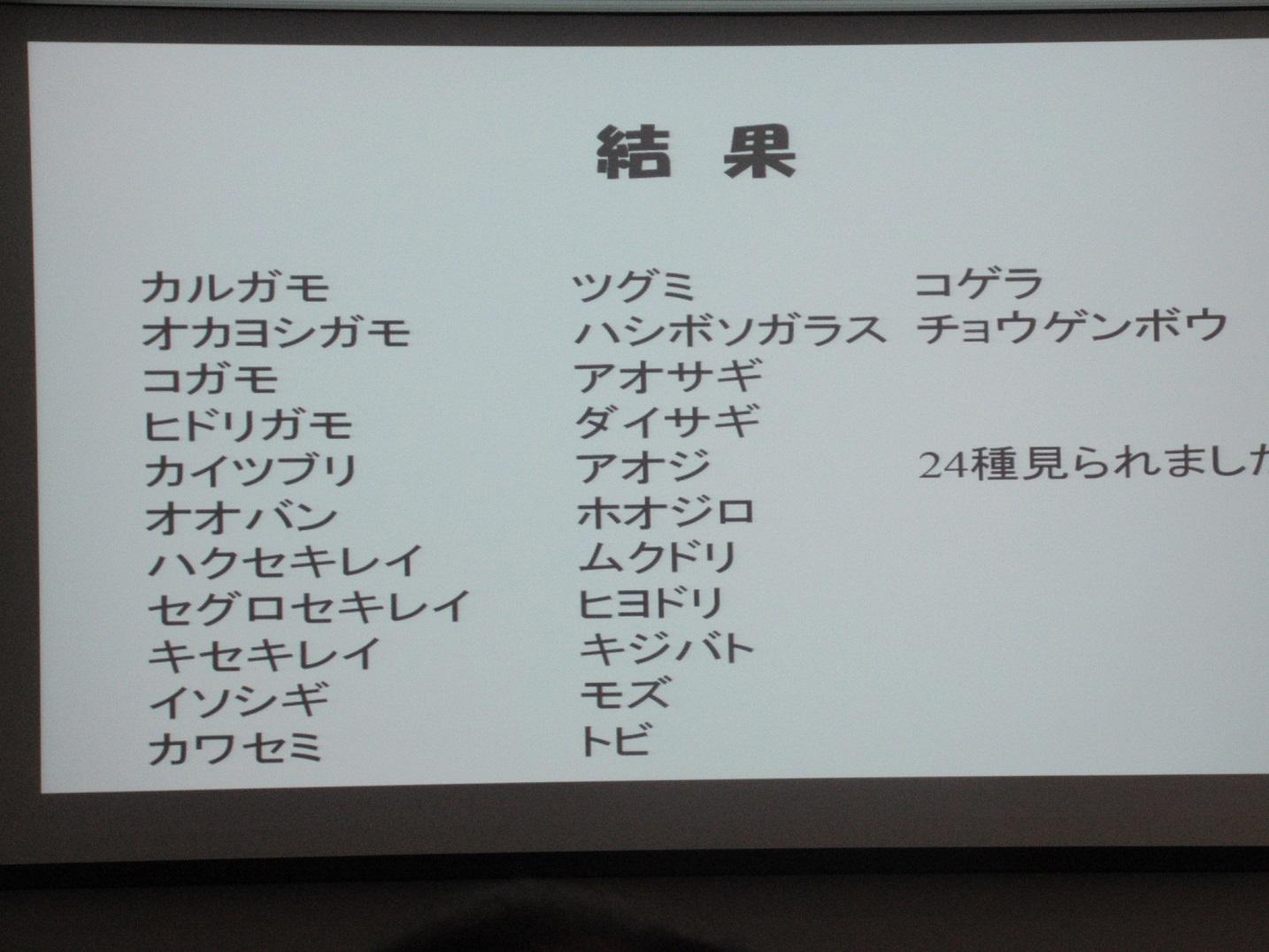 加藤さん(講師)が事前に観察した鳥の種類