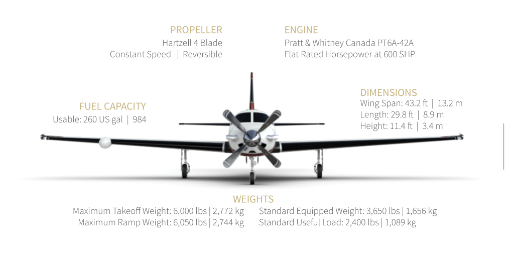 Welcome to the Piper M600 - International Aviation Support