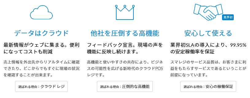 横浜 青葉区でクラウド会計に対応する税理士亀山敦志がお勧めするバックオフィスの効率化に貢献するクラウドPOSレジシステムのスマレジです。