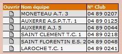 Division 3, poule B