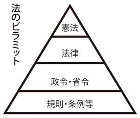 法の支配」と平和主義 - 日本国...