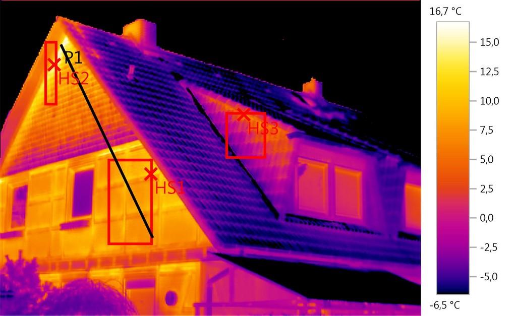 deutliche Wärmeverluste an der Giebel- und Gaubenwand - HS1, HS 2