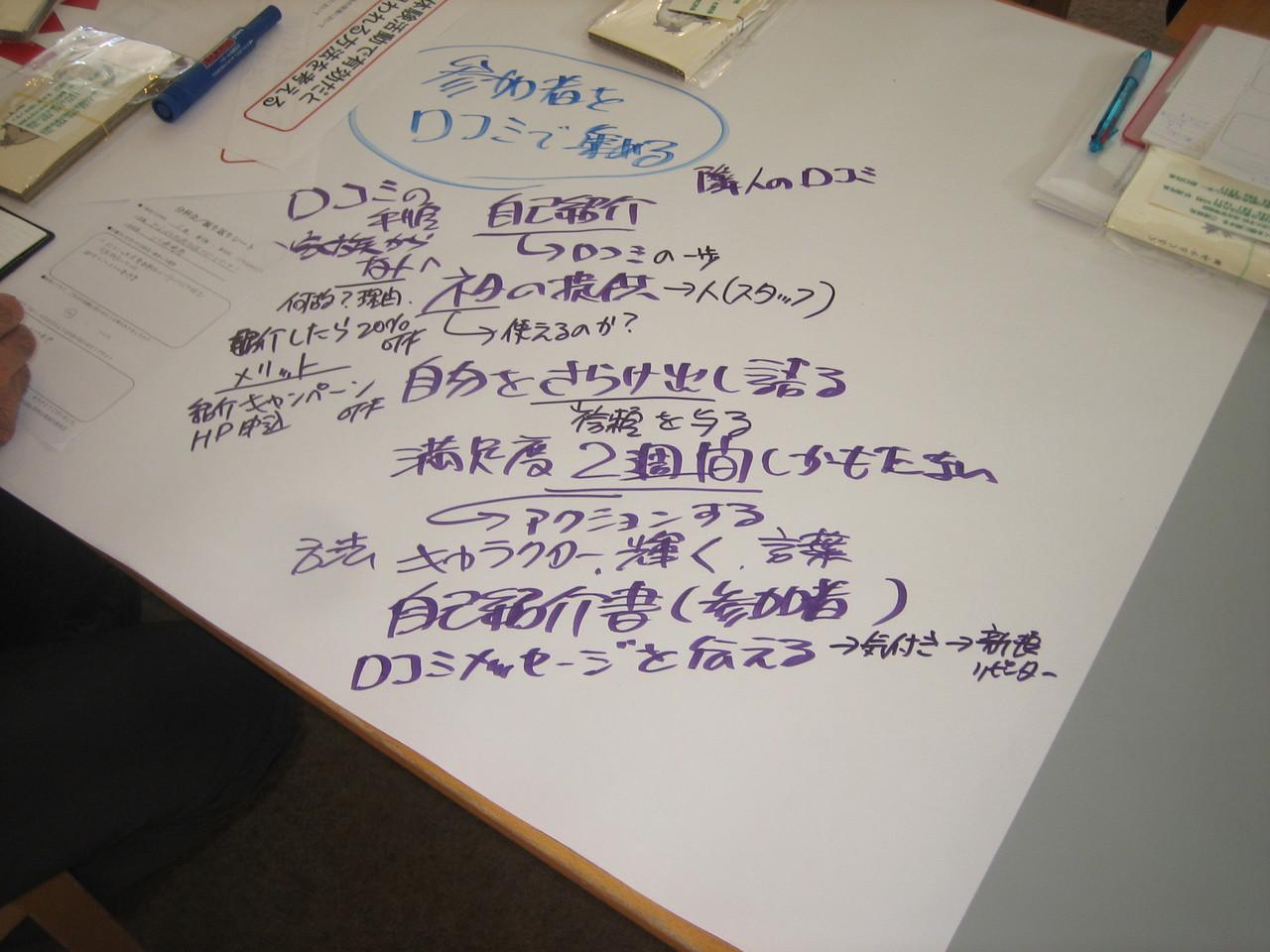 一つは体験活動の参加者を口コミで集める方法を選びました。