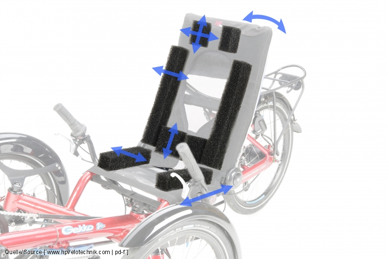 Bei manchen Liegeradsitzen kann man die Sitzpolster individuell auf den Fahrer anpassen und so für einen bequemen Sitz sorgen.