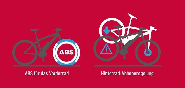 Durch das Antiblockiersystem des Vorderrades wird ein Überschlag des gesamten Rades bei einer Vollbremsung effektiv vermieden. ©ZEG