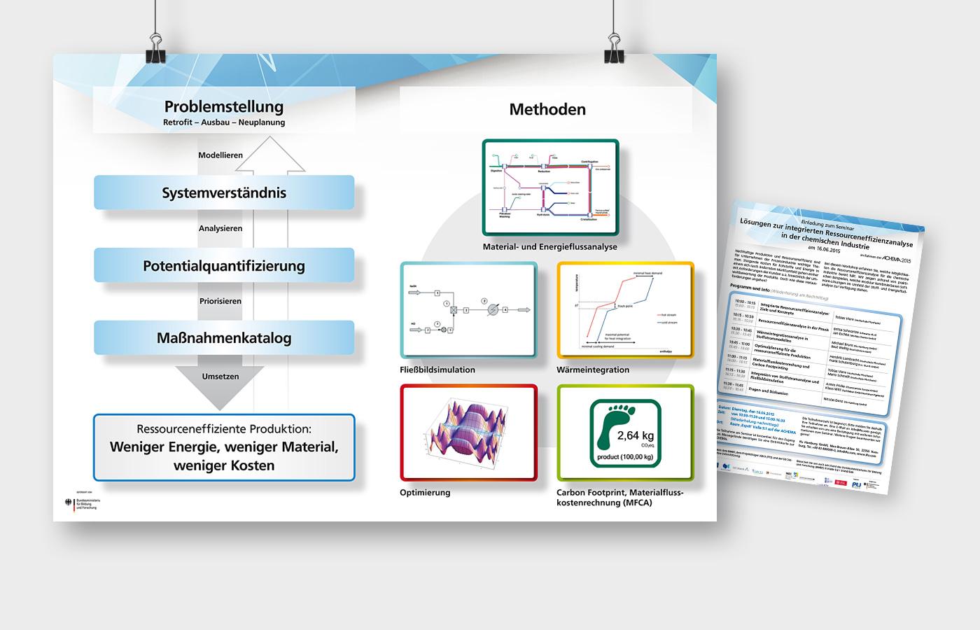 Poster Infografik und Seminar Einladung, ifu Hamburg