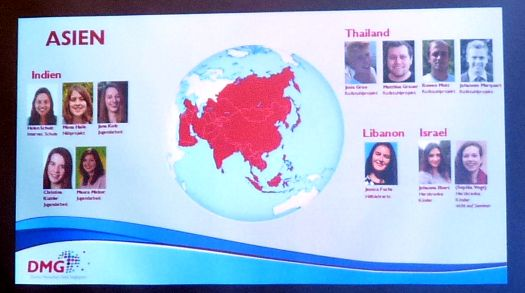 Kurzzeitler in Asien