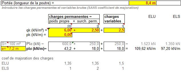 Application calcul d 39 une poutre en b ton l 39 els cours de structure fac archi ulb - Calcul metre lineaire ...