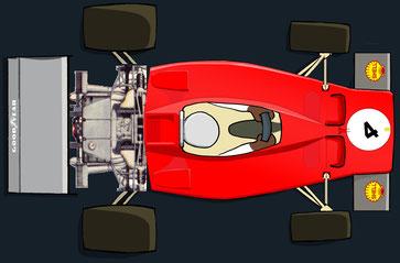 Arturo Francesco Merzario  y su  Ferrari 312B 3by Muneta & Cerracín