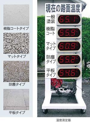 測定時の気象条件(アメダス多治見より)2010年7月21日14:00 気温/37度 降水量/0mm