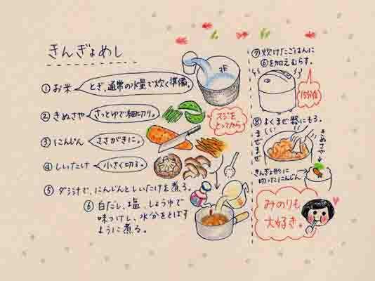 ドラマ「恋するキムチ」小道具用イラスト 原画