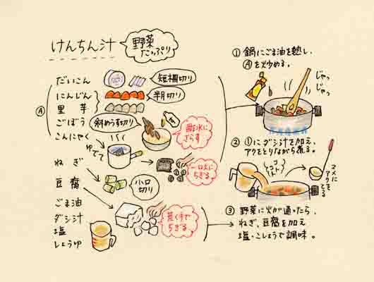 ドラマ「恋するキムチ」小道具用イラストト 原画