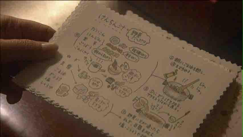 ドラマ「恋するキムチ」小道具用イラスト 映像