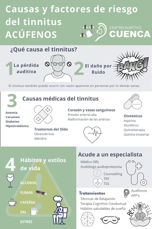 Causas y factores de riesgo del tinnitus