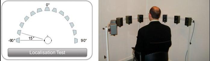 Figura 3. Configuración para una prueba de localización