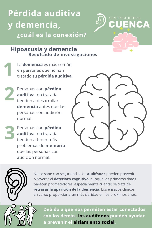 Pérdida auditiva y deterioro cognitivo: ¿cuál es la conexión?