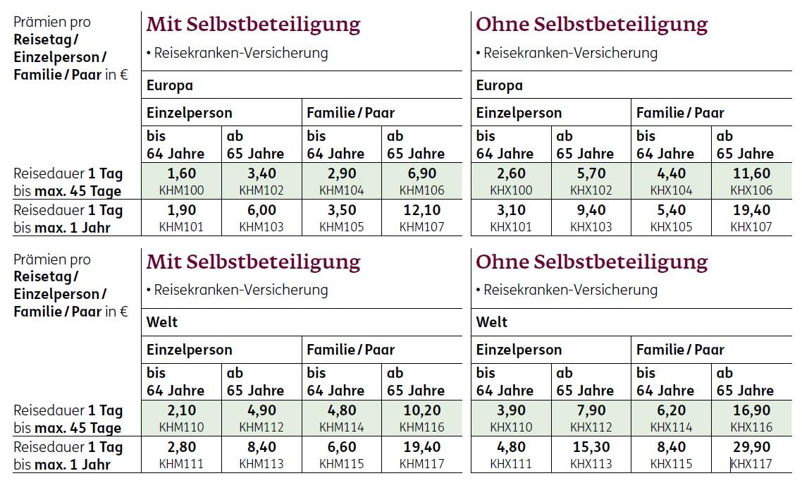 Preistabelle für die Preise und Tarife für die Auslands-Reisekrankenversicherung der ERGO Reiseversicherung