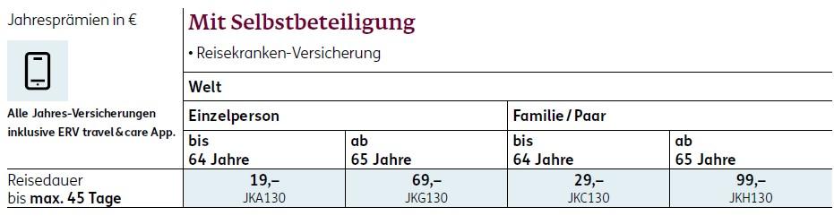 Preise der ERGO Auslands-Reisekranken-Versicherung mit und ohne Selbstbeteiligung für Einzelpersonen, Paare und Familien mit weltweiter Absicherung