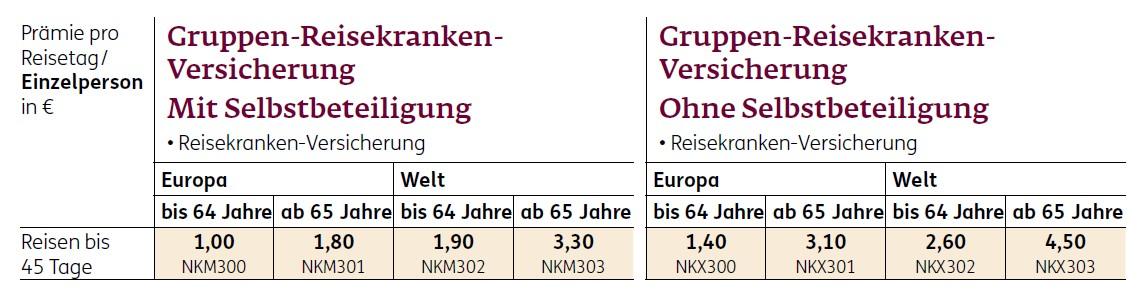 Preise der ERGO Gruppen-Reisekranken-Versicherung mit und ohne Selbstbeteiligung