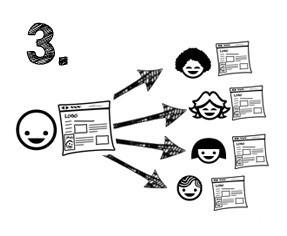 Page partner étape 3