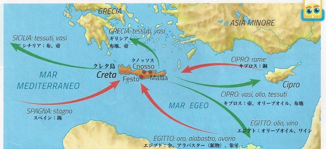 ギリシアの神々が地中海を自由に移動するように、交易も盛んに行われていたクレタ島(イタリア小学4年生の歴史の教科書より)