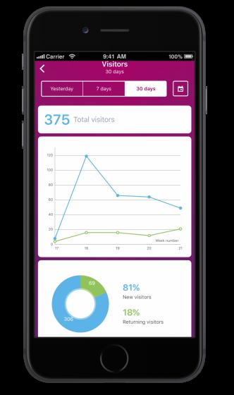 JimdoAnalytics app