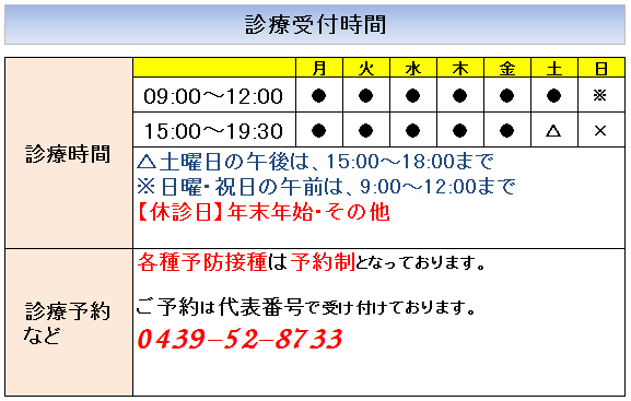 診療受付時間:平日9時~12時・15時~19時30分。△土曜日の午後は、15:00~18:00まで、※日曜・祝日の午前は、9:00~12:00まで 、【休診日】年末年始・その他。各種予防接種は予約制となっております。0439-52-8733