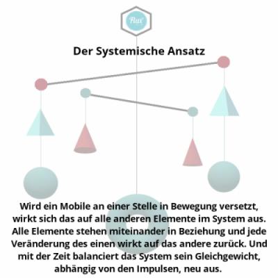 Systemik in a nutshell