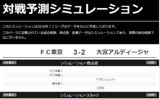 対戦予測 予想 Jリーグ FC東京 大宮アルディージャ