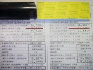 県民共済 還付金 割戻金 保険 参考 神奈川 愛知 福岡