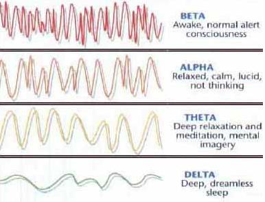 What is hypnotherapy ? - Le voyage de l'hypnose