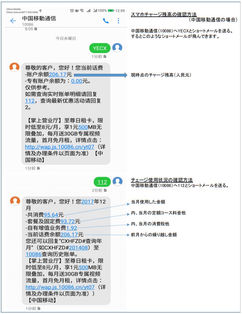 中国でスマホチャージ残高の確認方法