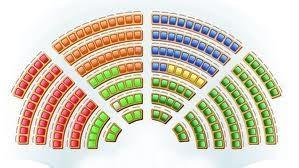 Die Sitzverteilung im Nationalrat.